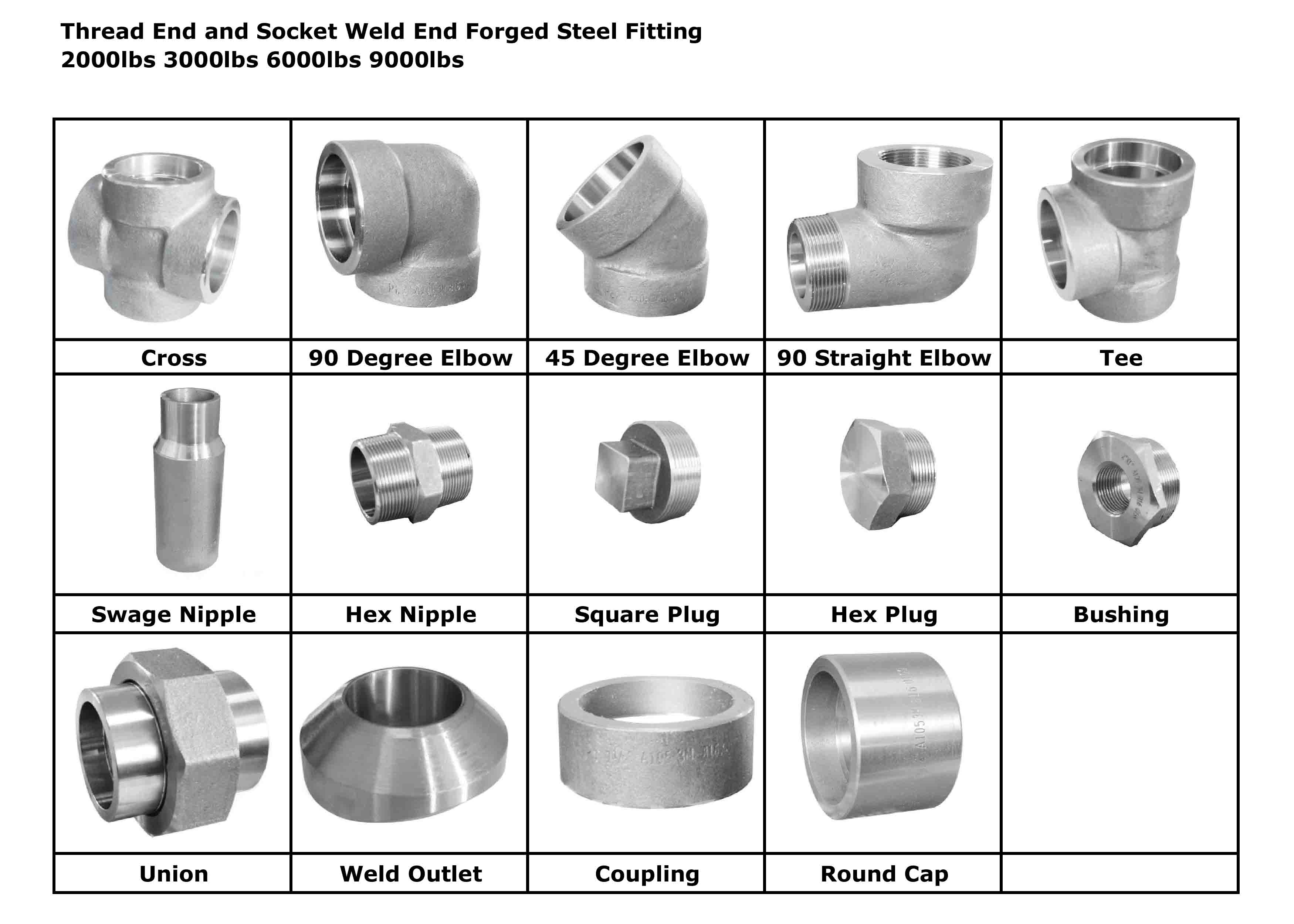 Valves pipe fittings flanges supplier forged steel half
