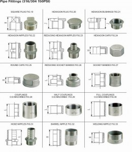 Valves Pipe Fittings Flanges Supplier 150 Lbs Thread